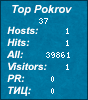 Top sites Pokrov