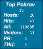 Top sites Pokrov